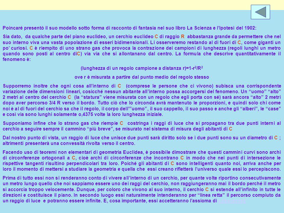 MODELLO DI POINCARE' PER UNA GEOMETRIA IPERBOLICA Poincaré presentò il suo modello sotto forma di racconto di fantasia nel suo libro La Scienza e l'Ip