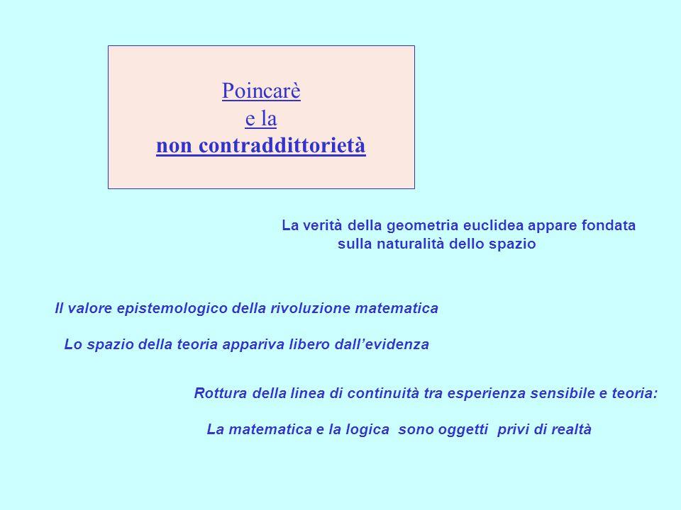 Poincarè e la non contraddittorietà La verità della geometria euclidea appare fondata sulla naturalità dello spazio Il valore epistemologico della riv