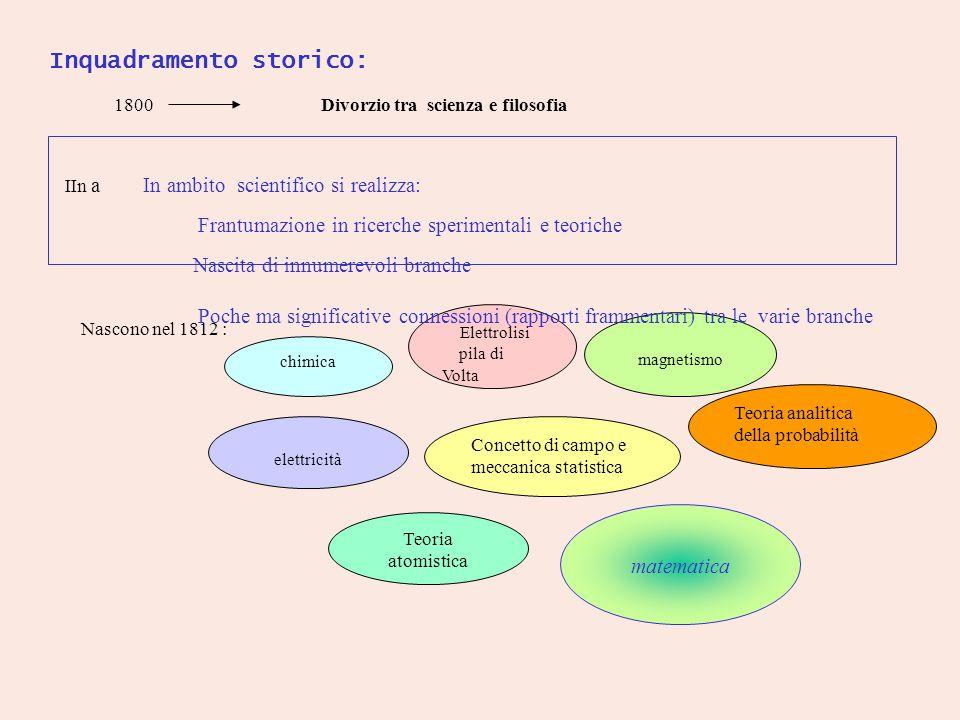 chimica elettricità Teoria analitica della probabilità Concetto di campo e meccanica statistica magnetismo Elettrolisi pila di Volta Inquadramento sto