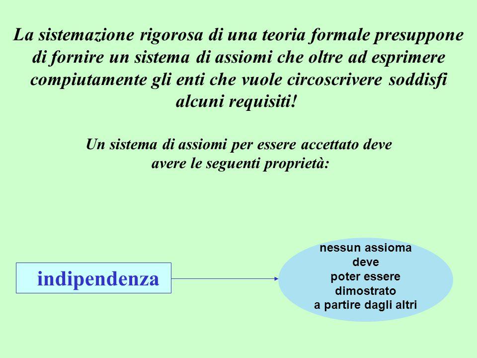 La sistemazione rigorosa di una teoria formale presuppone di fornire un sistema di assiomi che oltre ad esprimere compiutamente gli enti che vuole cir