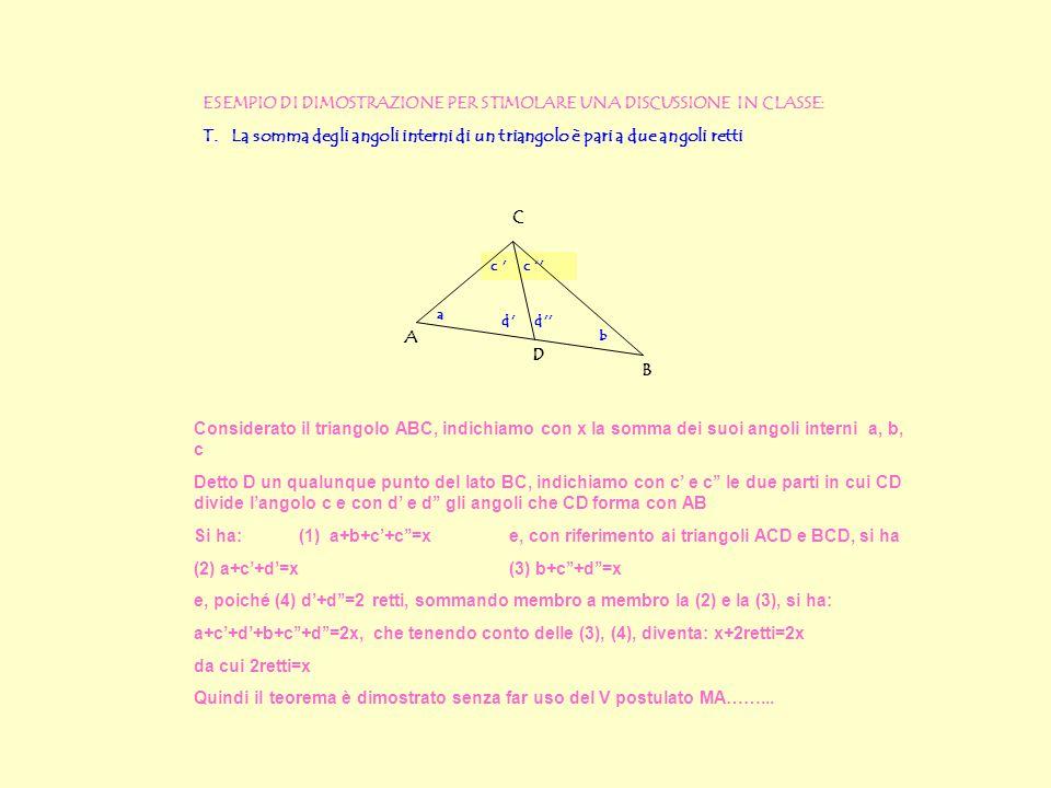 ESEMPIO DI DIMOSTRAZIONE PER STIMOLARE UNA DISCUSSIONE IN CLASSE: T. La somma degli angoli interni di un triangolo è pari a due angoli retti Considera