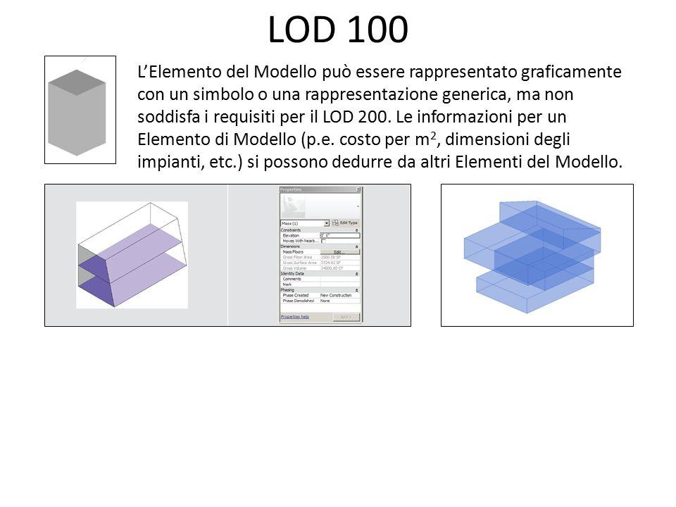 LOD 100 L'Elemento del Modello può essere rappresentato graficamente con un simbolo o una rappresentazione generica, ma non soddisfa i requisiti per i