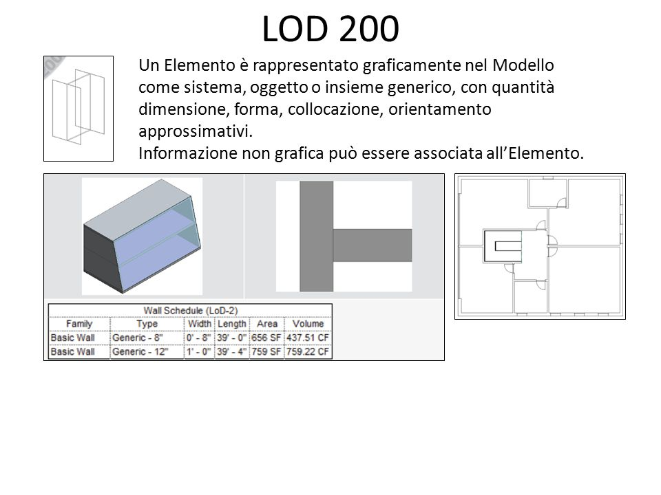 Un Elemento è rappresentato graficamente nel Modello come sistema, oggetto o insieme generico, con quantità dimensione, forma, collocazione, orientame