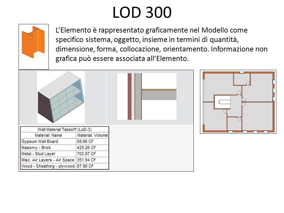 L'Elemento è rappresentato graficamente nel Modello come specifico sistema, oggetto, insieme in termini di quantità, dimensione, forma, collocazione, orientamento e interfacce con altri sistemi dell'edificio.