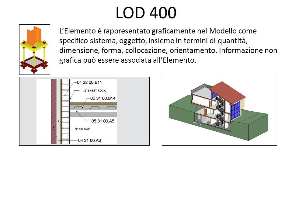 L'Elemento è la rappresentazione di un oggetto verificato in termini di quantità, dimensione, forma, collocazione, orientamento.