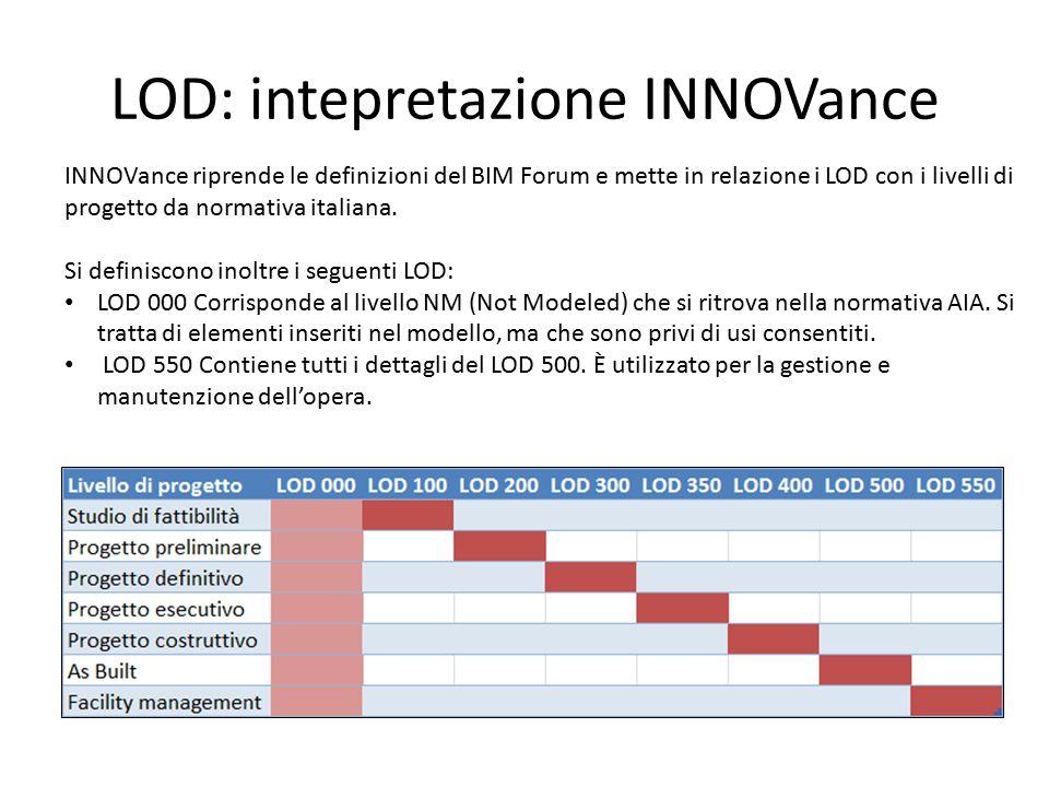 LOD: intepretazione INNOVance INNOVance riprende le definizioni del BIM Forum e mette in relazione i LOD con i livelli di progetto da normativa italia