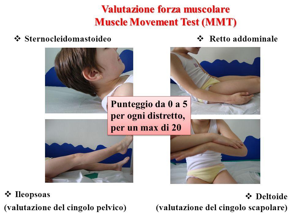 Valutazione forza muscolare Muscle Movement Test (MMT)  Sternocleidomastoideo  Retto addominale  Ileopsoas (valutazione del cingolo pelvico)  Deltoide (valutazione del cingolo scapolare) Punteggio da 0 a 5 per ogni distretto, per un max di 20