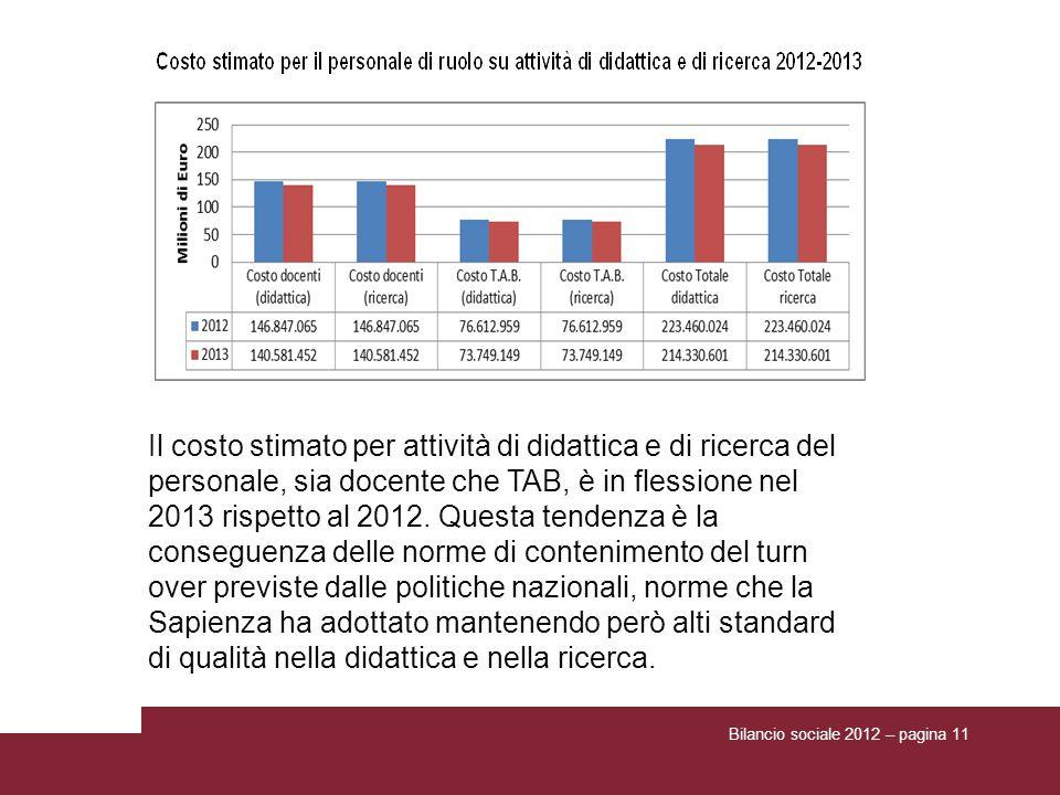Il costo stimato per attività di didattica e di ricerca del personale, sia docente che TAB, è in flessione nel 2013 rispetto al 2012.