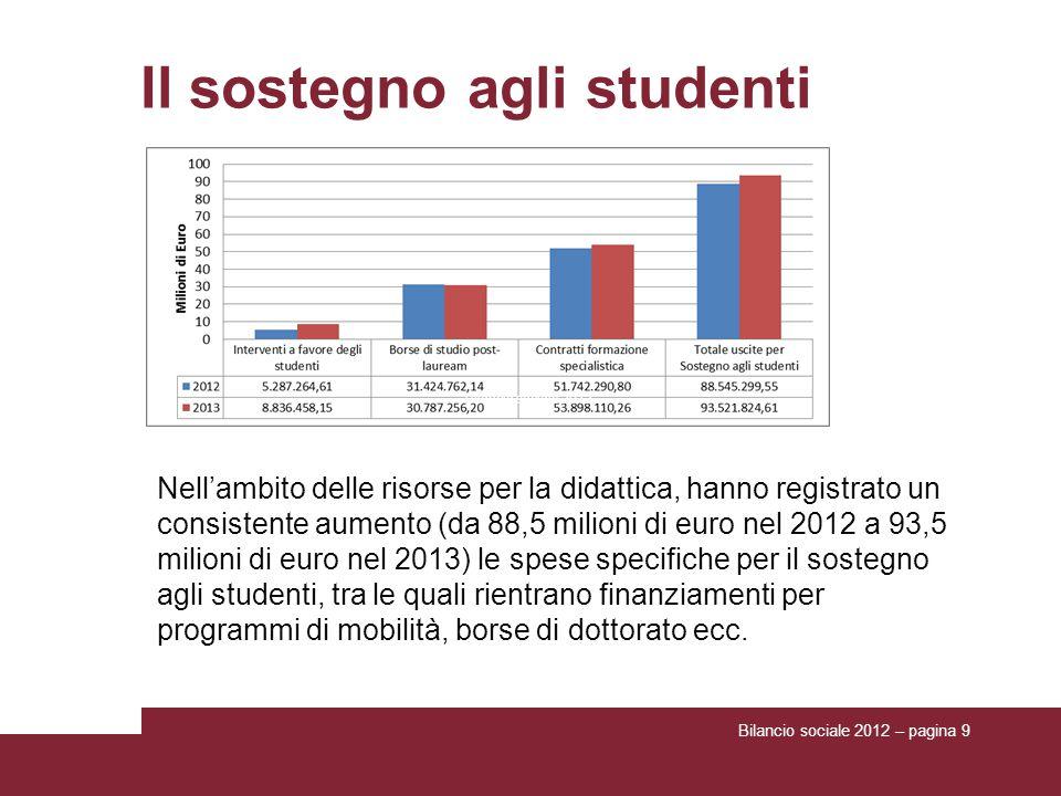 Il sostegno agli studenti Nell'ambito delle risorse per la didattica, hanno registrato un consistente aumento (da 88,5 milioni di euro nel 2012 a 93,5 milioni di euro nel 2013) le spese specifiche per il sostegno agli studenti, tra le quali rientrano finanziamenti per programmi di mobilità, borse di dottorato ecc.