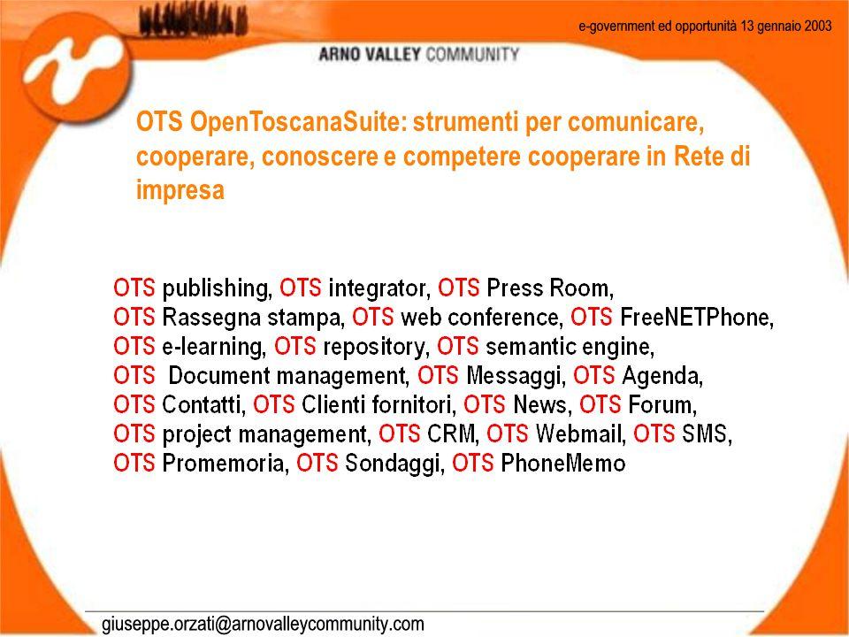 OTS OpenToscanaSuite: strumenti per comunicare, cooperare, conoscere e competere cooperare in Rete di impresa