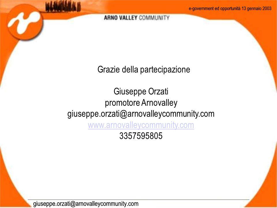Grazie della partecipazione Giuseppe Orzati promotore Arnovalley giuseppe.orzati@arnovalleycommunity.com www.arnovalleycommunity.com 3357595805