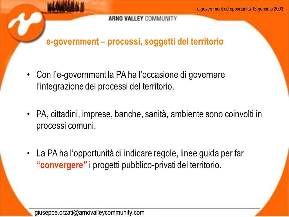 Con l'e-government la PA ha l'occasione di governare l'integrazione dei processi del territorio.