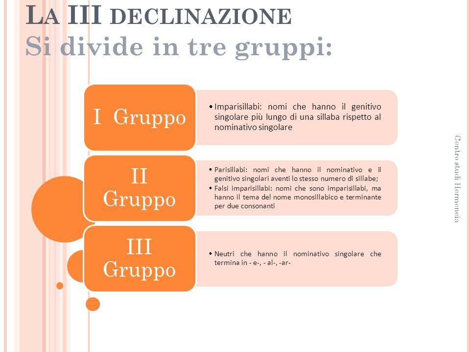 L A III DECLINAZIONE Si divide in tre gruppi: Centro studi Hermeneia CSH Imparisillabi: nomi che hanno il genitivo singolare più lungo di una sillaba