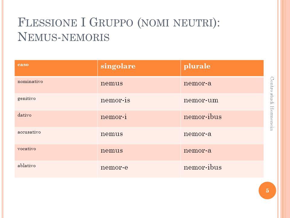 F LESSIONE I G RUPPO ( NOMI NEUTRI ): N EMUS - NEMORIS caso singolareplurale nominativo nemusnemor-a genitivo nemor-isnemor-um dativo nemor-inemor-ibu