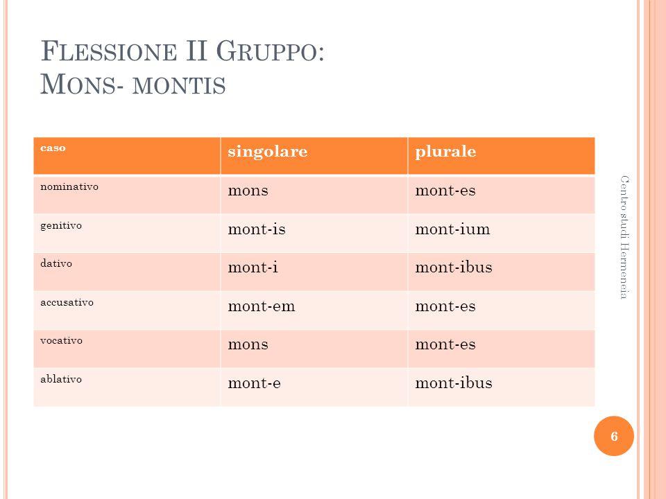 F LESSIONE II G RUPPO : M ONS - MONTIS caso singolareplurale nominativo monsmont-es genitivo mont-ismont-ium dativo mont-imont-ibus accusativo mont-em
