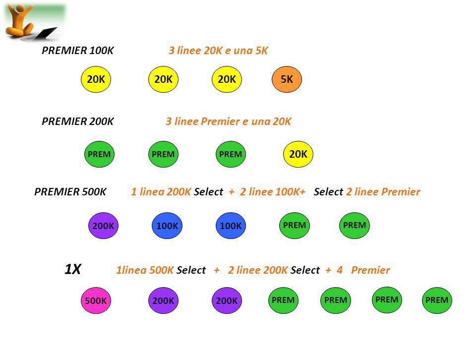 20K 200K100K PREM 500K200K 5K 20K PREM PREMIER 100K 3 linee 20K e una 5K PREMIER 200K 3 linee Premier e una 20K PREMIER 500K 1 linea 200K Select + 2 linee 100K+ Select 2 linee Premier 1X 1linea 500K Select + 2 linee 200K Select + 4 Premier