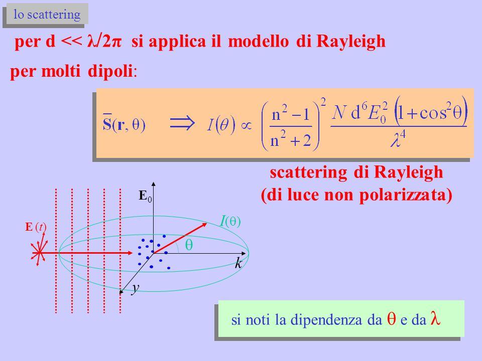 per molti dipoli: lo scattering si noti la dipendenza da  e da λ E0E0 y k I()I() scattering di Rayleigh (di luce non polarizzata) per d << λ / 2π s