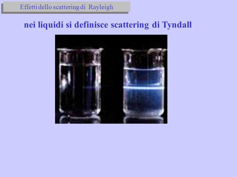 nei liquidi si definisce scattering di Tyndall