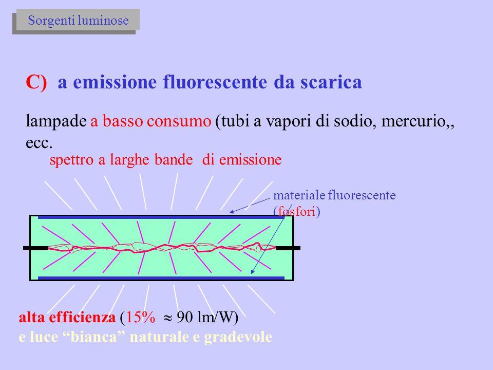 Sorgenti luminose C) a emissione fluorescente da scarica lampade a basso consumo (tubi a vapori di sodio, mercurio,, ecc. spettro a larghe bande di em
