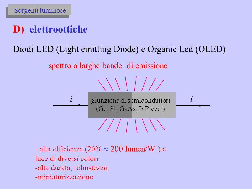 Sorgenti luminose D) elettroottiche Diodi LED (Light emitting Diode) e Organic Led (OLED) spettro a larghe bande di emissione - alta efficienza (20% 