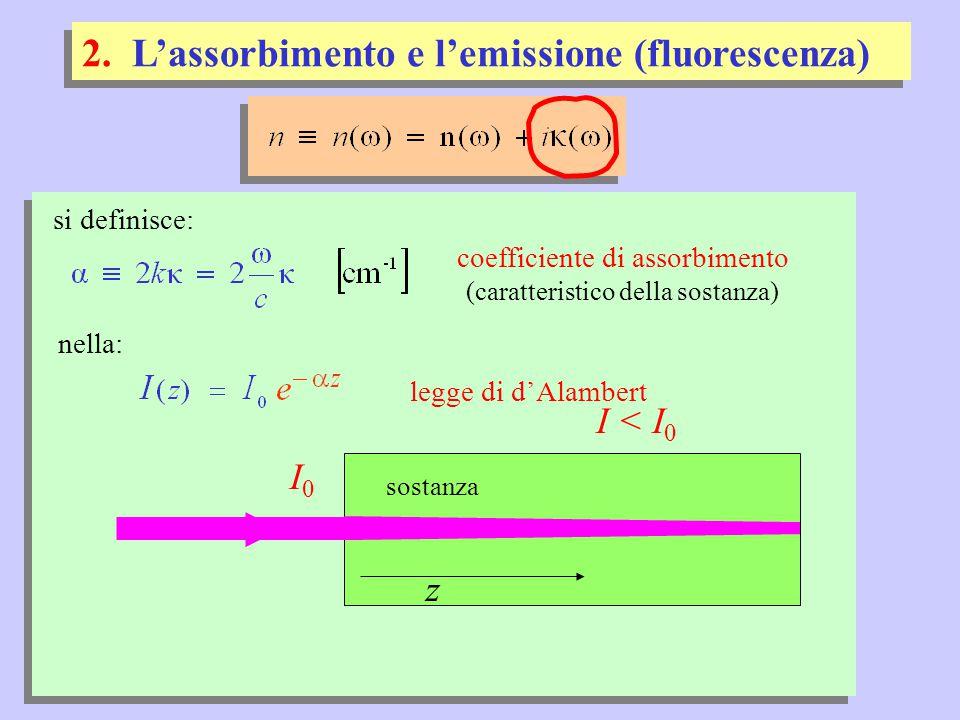 I0I0 I < I 0 sostanza l per misure su spessori finiti: L'assorbimento da cui si ricava: coefficiente di assorbimento [cm -1 ] (caratteristico della sostanza) si misura in densità ottiche (OD): 0.3 OD  I(z) = I 0 /2 1 OD  I(z) = I 0 /10 2 OD  I(z) = I 0 /100 Assorbanza (del dato spessore di sostanza) oppure: