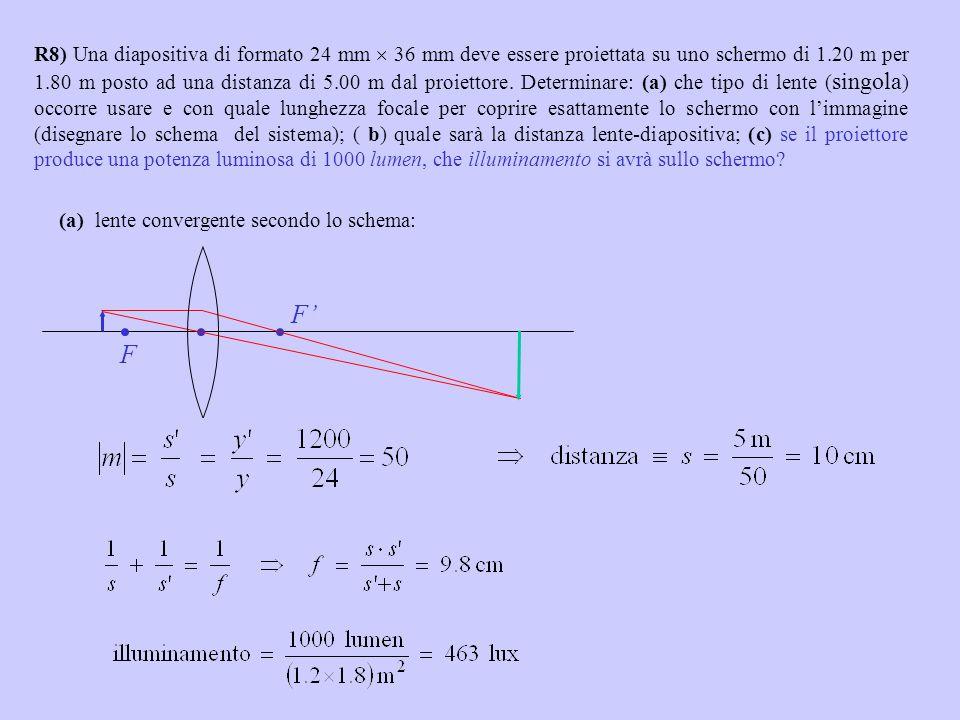 R8) Una diapositiva di formato 24 mm  36 mm deve essere proiettata su uno schermo di 1.20 m per 1.80 m posto ad una distanza di 5.00 m dal proiettore