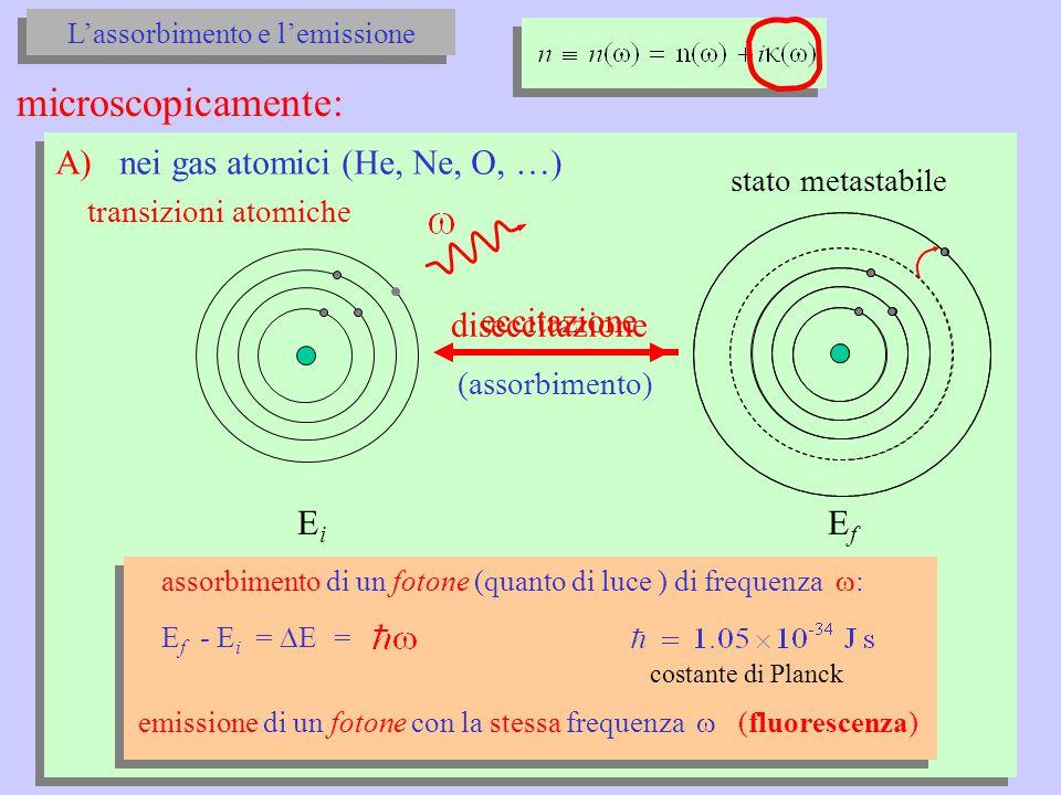 microscopicamente: A) nei gas atomici (He, Ne, O, …) EiEi transizioni atomiche diseccitazione eccitazione (assorbimento) stato metastabile EfEf EiEi E