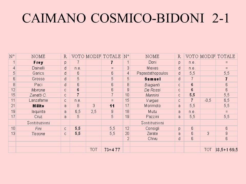 CAIMANO COSMICO-BIDONI 2-1