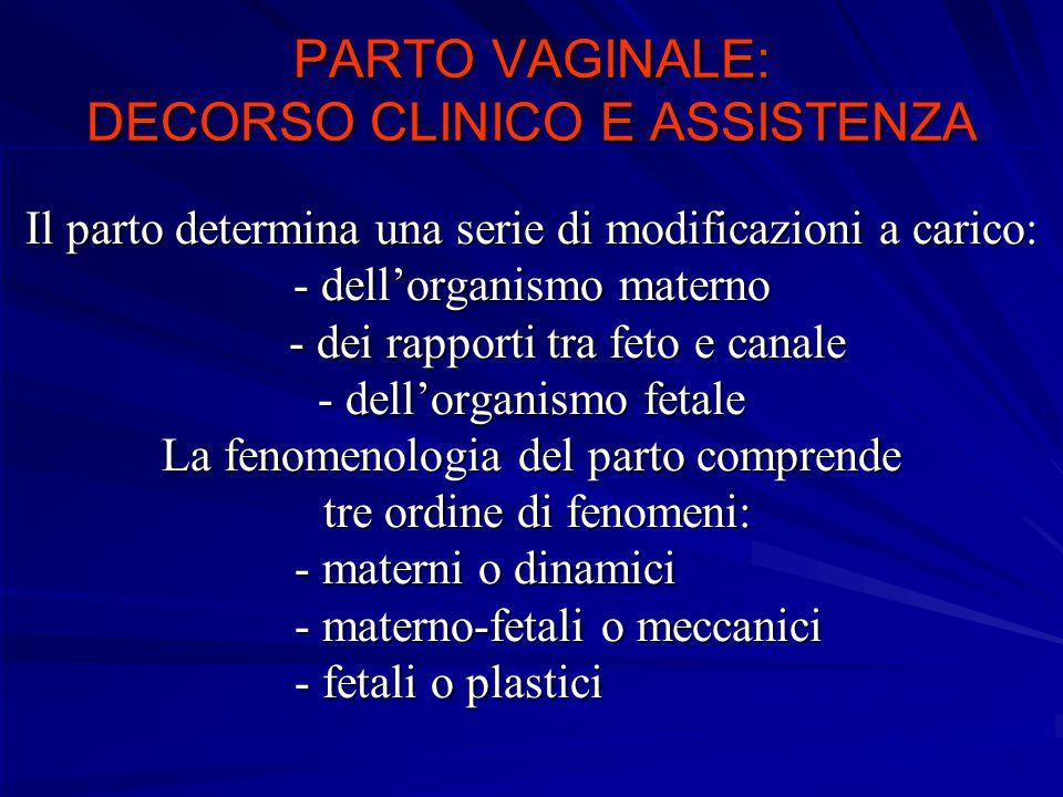 PARTO VAGINALE: DECORSO CLINICO E ASSISTENZA Il parto determina una serie di modificazioni a carico: - dell'organismo materno - dei rapporti tra feto
