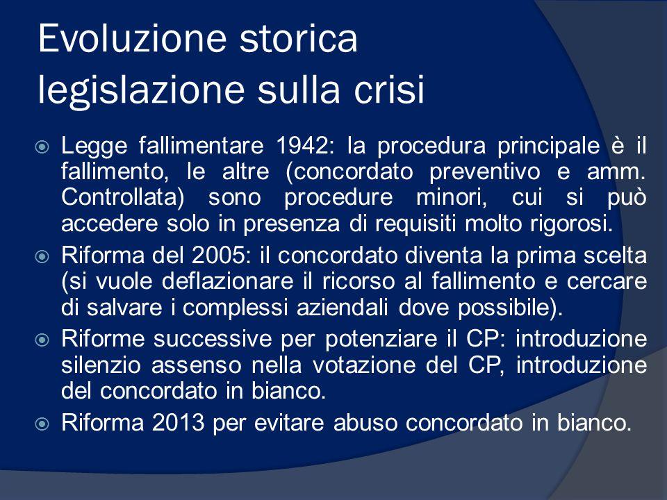 Evoluzione storica legislazione sulla crisi  Legge fallimentare 1942: la procedura principale è il fallimento, le altre (concordato preventivo e amm.