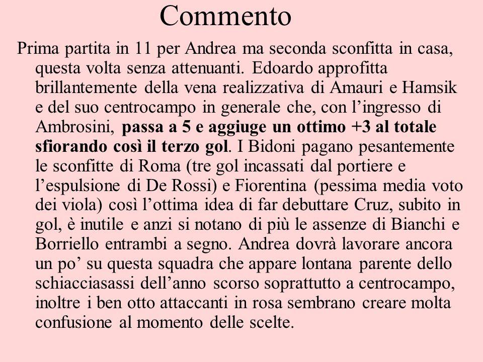 Commento Prima partita in 11 per Andrea ma seconda sconfitta in casa, questa volta senza attenuanti.