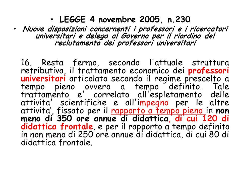 LEGGE 4 novembre 2005, n.230 Nuove disposizioni concernenti i professori e i ricercatori universitari e delega al Governo per il riordino del reclutamento dei professori universitari 16.