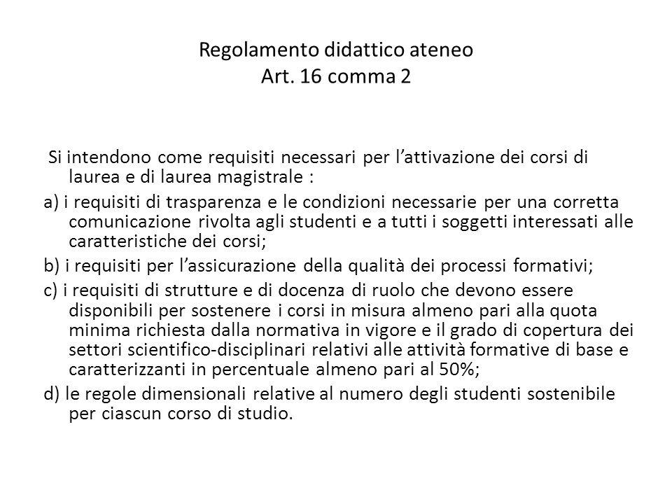 Regolamento didattico ateneo Art. 16 comma 2 Si intendono come requisiti necessari per l'attivazione dei corsi di laurea e di laurea magistrale : a) i