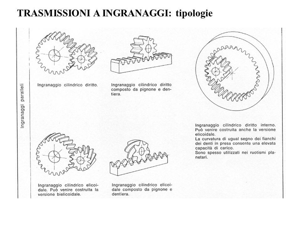 TRASMISSIONI A INGRANAGGI: tipologie
