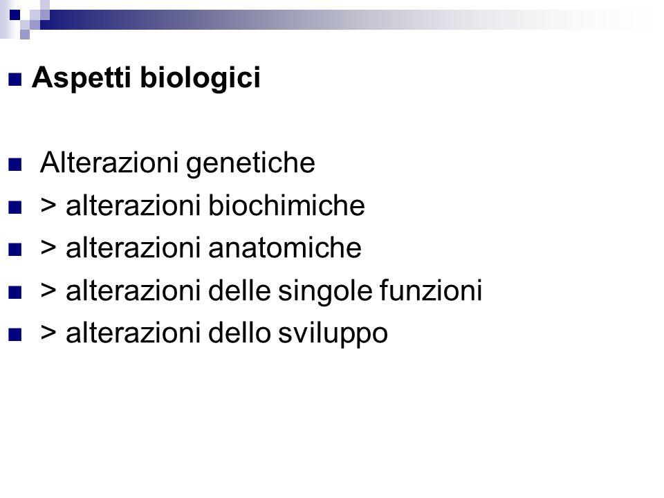 Aspetti biologici Alterazioni genetiche > alterazioni biochimiche > alterazioni anatomiche > alterazioni delle singole funzioni > alterazioni dello sviluppo