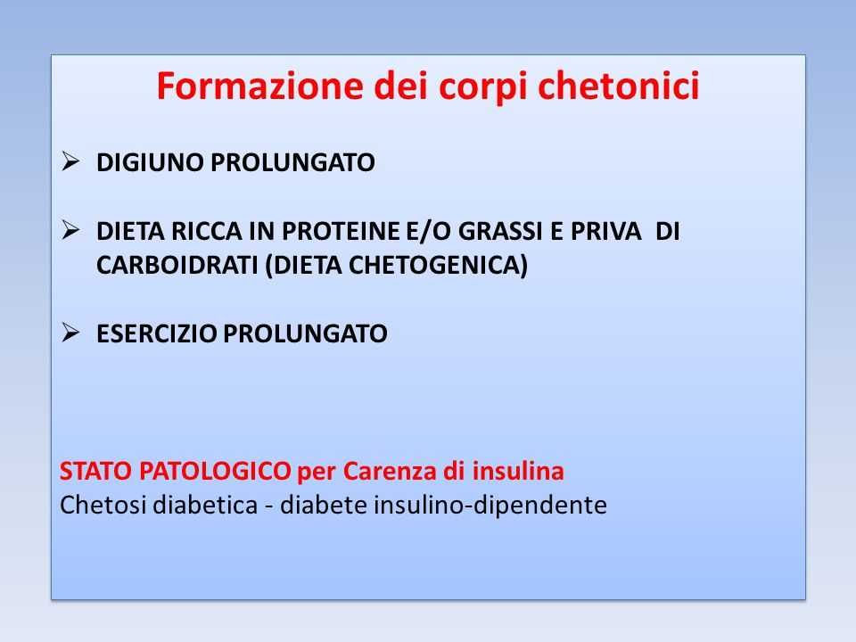 Formazione dei corpi chetonici  DIGIUNO PROLUNGATO  DIETA RICCA IN PROTEINE E/O GRASSI E PRIVA DI CARBOIDRATI (DIETA CHETOGENICA)  ESERCIZIO PROLUNGATO STATO PATOLOGICO per Carenza di insulina Chetosi diabetica - diabete insulino-dipendente Formazione dei corpi chetonici  DIGIUNO PROLUNGATO  DIETA RICCA IN PROTEINE E/O GRASSI E PRIVA DI CARBOIDRATI (DIETA CHETOGENICA)  ESERCIZIO PROLUNGATO STATO PATOLOGICO per Carenza di insulina Chetosi diabetica - diabete insulino-dipendente