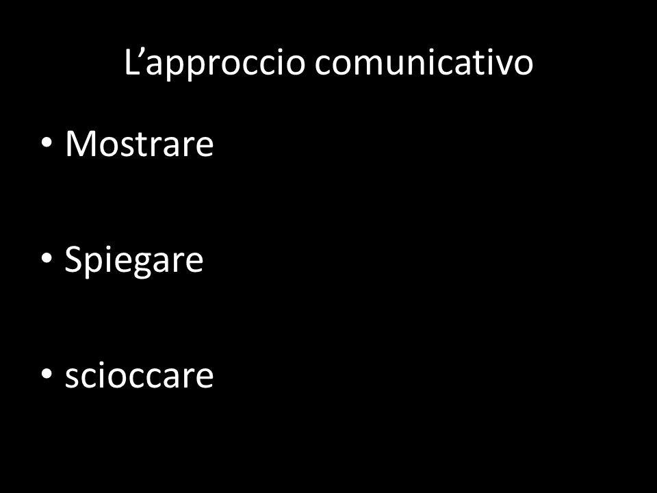L'approccio comunicativo Mostrare Spiegare scioccare