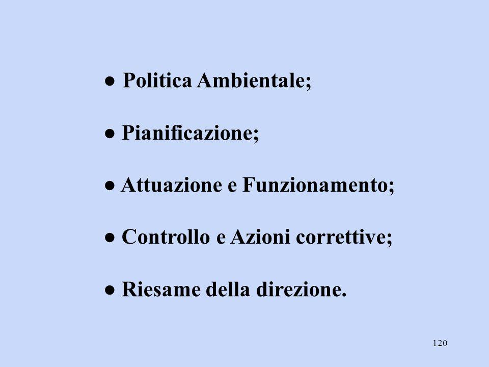 120 ● Politica Ambientale; ● Pianificazione; ● Attuazione e Funzionamento; ● Controllo e Azioni correttive; ● Riesame della direzione.