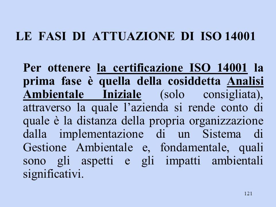 121 LE FASI DI ATTUAZIONE DI ISO 14001 Per ottenere la certificazione ISO 14001 la prima fase è quella della cosiddetta Analisi Ambientale Iniziale (s