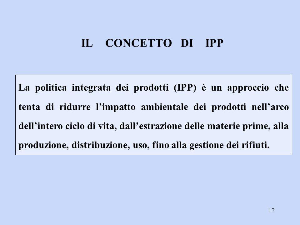 17 La politica integrata dei prodotti (IPP) è un approccio che tenta di ridurre l'impatto ambientale dei prodotti nell'arco dell'intero ciclo di vita,