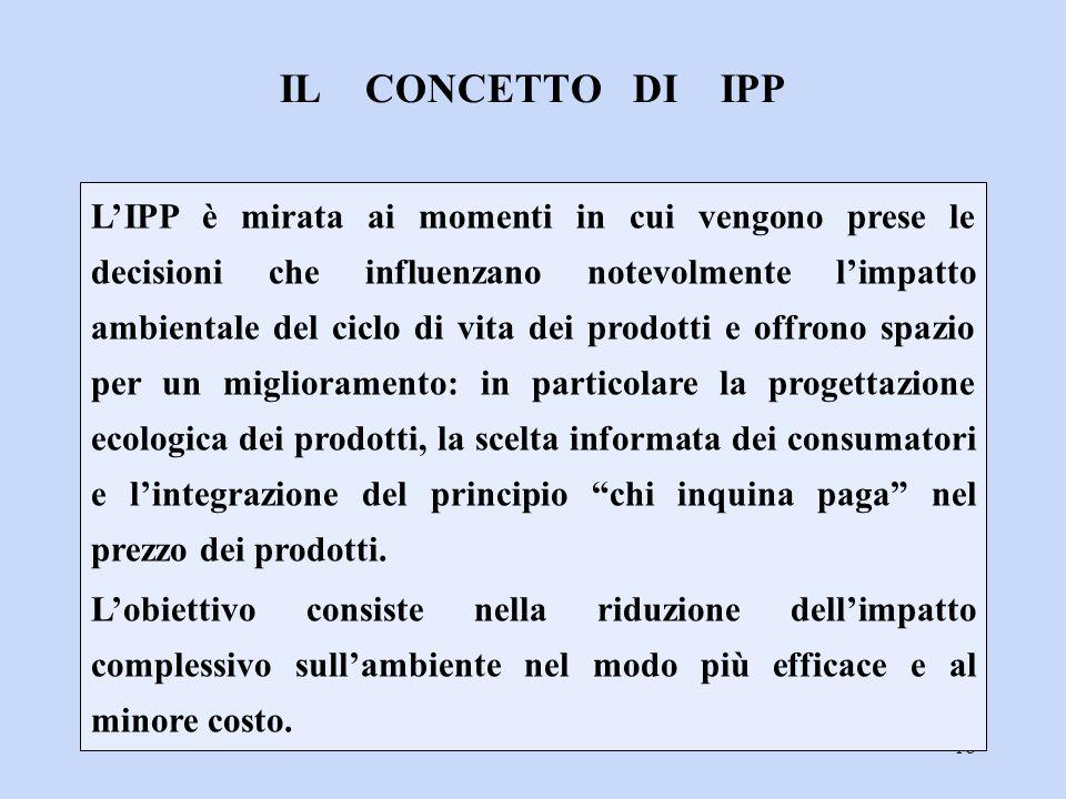 18 L'IPP è mirata ai momenti in cui vengono prese le decisioni che influenzano notevolmente l'impatto ambientale del ciclo di vita dei prodotti e offr