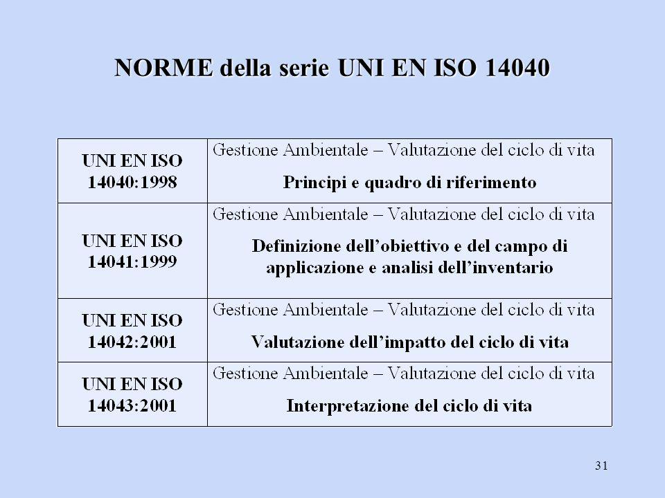 31 NORME della serie UNI EN ISO 14040