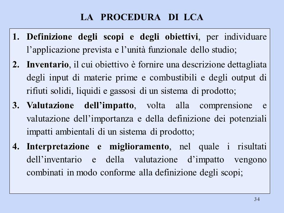 34 1.Definizione degli scopi e degli obiettivi 1.Definizione degli scopi e degli obiettivi, per individuare l'applicazione prevista e l'unità funziona