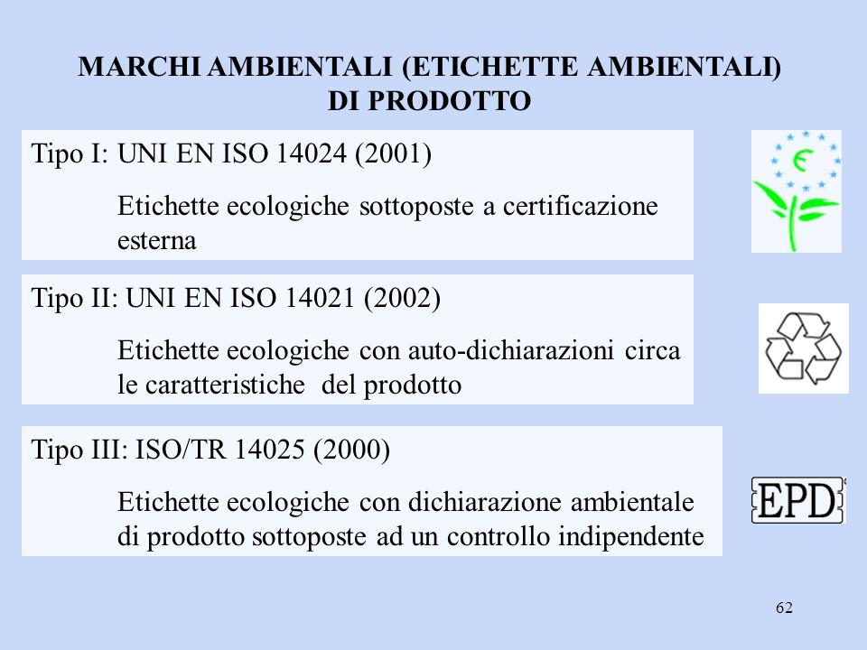 62 MARCHI AMBIENTALI (ETICHETTE AMBIENTALI) DI PRODOTTO Tipo I:UNI EN ISO 14024 (2001) Etichette ecologiche sottoposte a certificazione esterna Tipo I