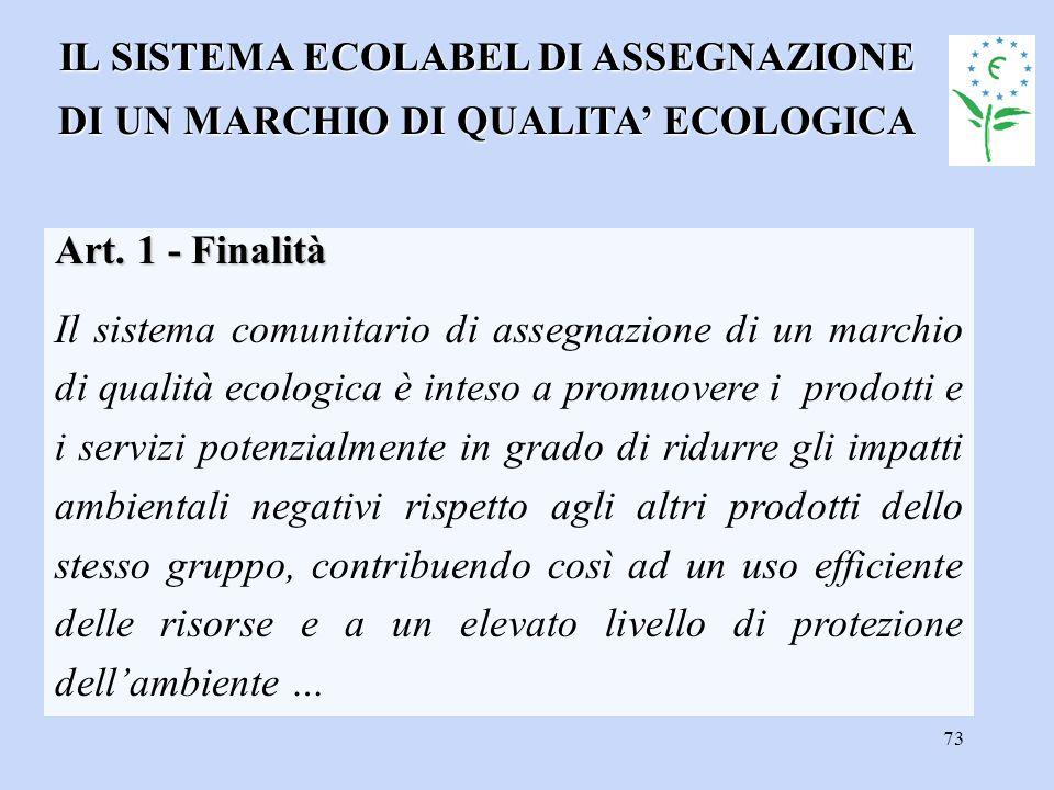 73 Art. 1 - Finalità Il sistema comunitario di assegnazione di un marchio di qualità ecologica è inteso a promuovere i prodotti e i servizi potenzialm