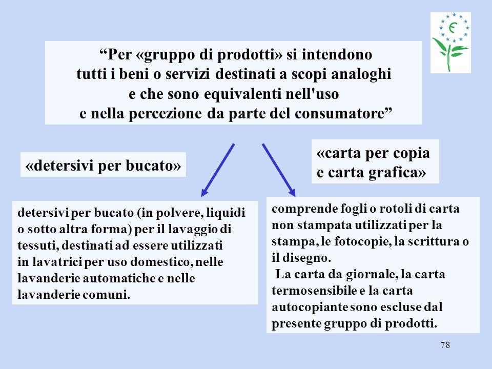 """78 """"Per «gruppo di prodotti» si intendono tutti i beni o servizi destinati a scopi analoghi e che sono equivalenti nell'uso e nella percezione da part"""