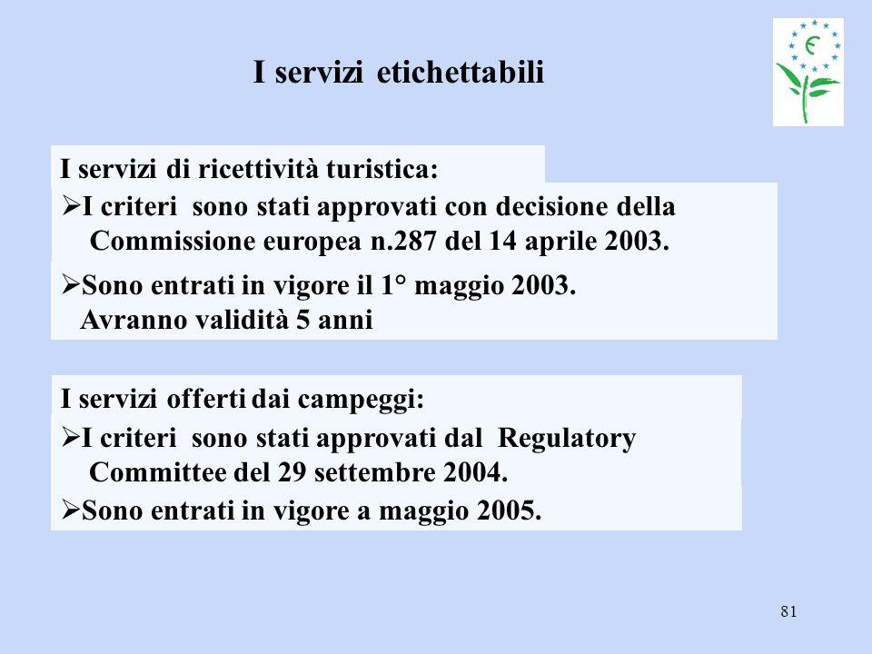 81  I criteri sono stati approvati con decisione della Commissione europea n.287 del 14 aprile 2003.  Sono entrati in vigore il 1° maggio 2003. Avra