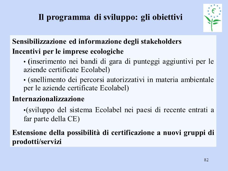 82 Il programma di sviluppo: gli obiettivi Sensibilizzazione ed informazione degli stakeholders Incentivi per le imprese ecologiche (inserimento nei b