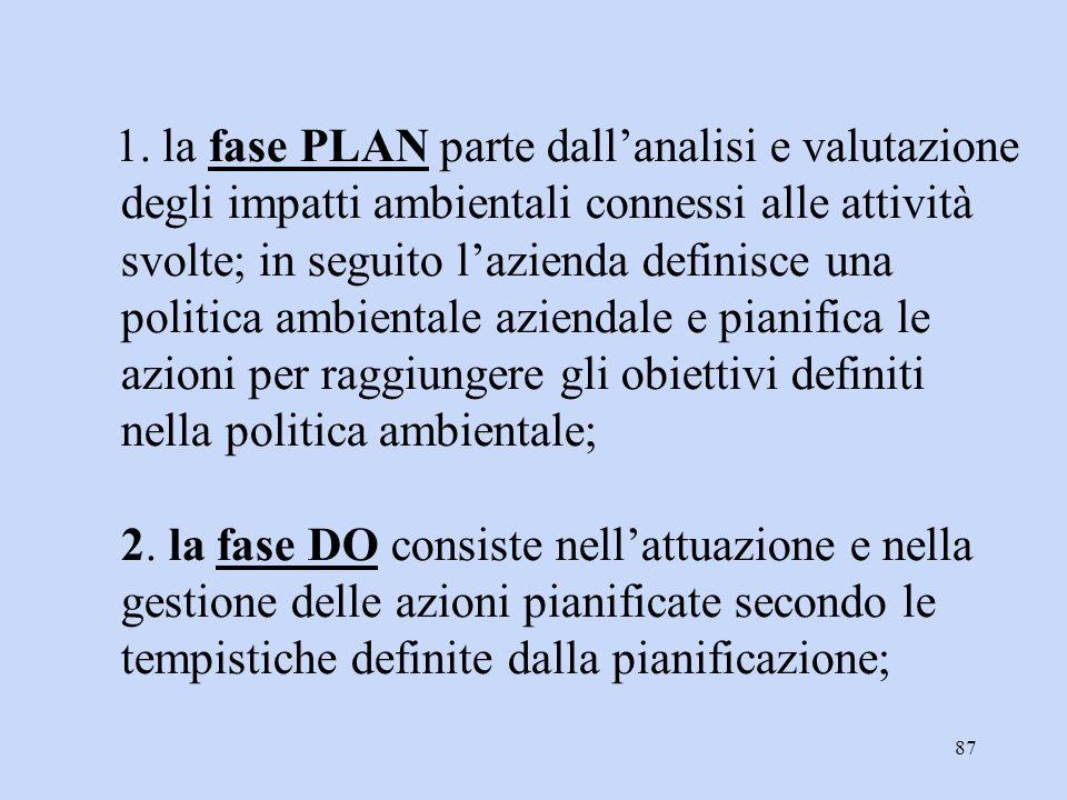 87 1. la fase PLAN parte dall'analisi e valutazione degli impatti ambientali connessi alle attività svolte; in seguito l'azienda definisce una politic