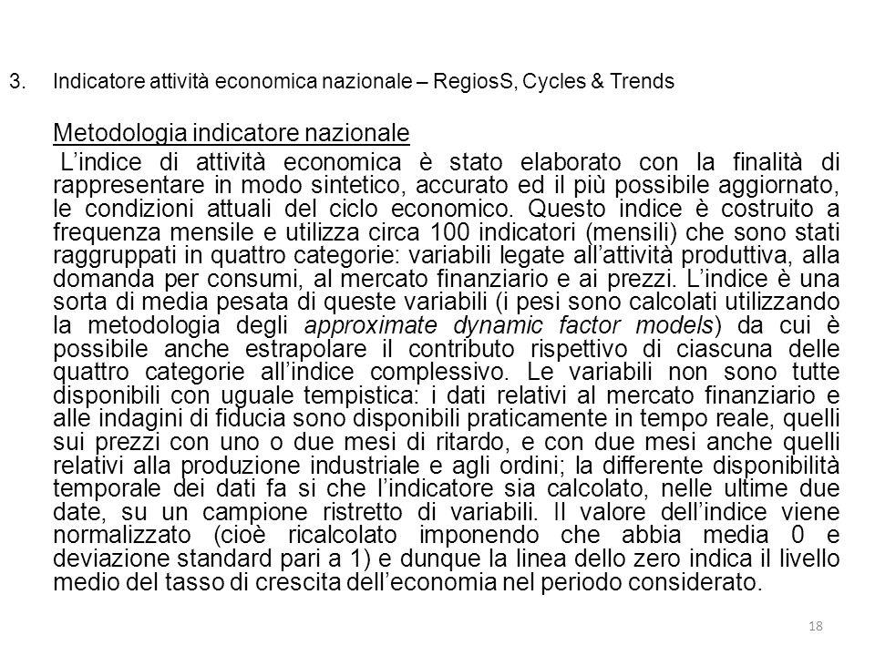 3. Indicatore attività economica nazionale – RegiosS, Cycles & Trends Metodologia indicatore nazionale L'indice di attività economica è stato elaborat